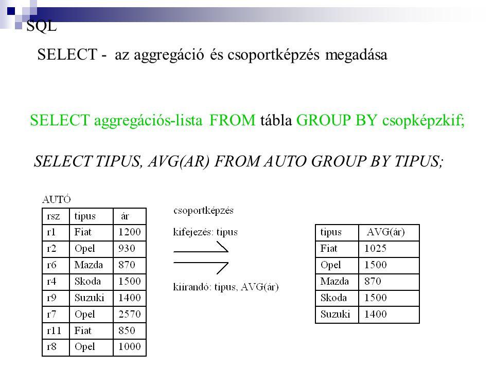 SQL SELECT - az aggregáció és csoportképzés megadása. SELECT aggregációs-lista FROM tábla GROUP BY csopképzkif;