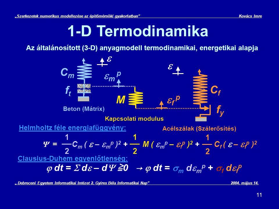 Helmholtz féle energiafüggvény: Acélszálak (Szálerősítés)