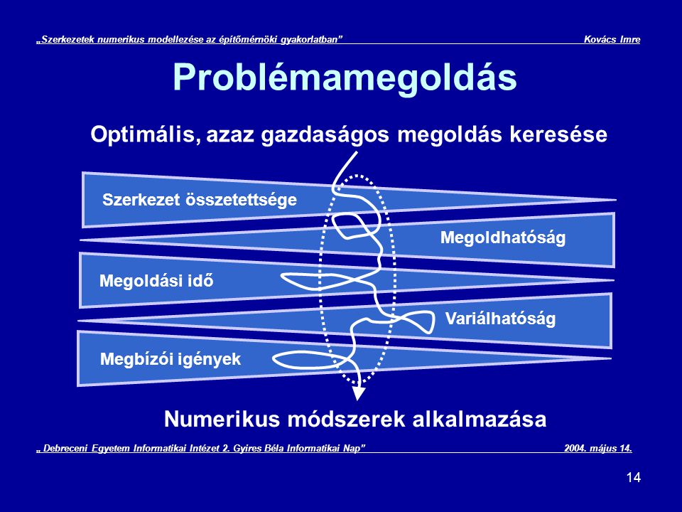 Problémamegoldás Optimális, azaz gazdaságos megoldás keresése
