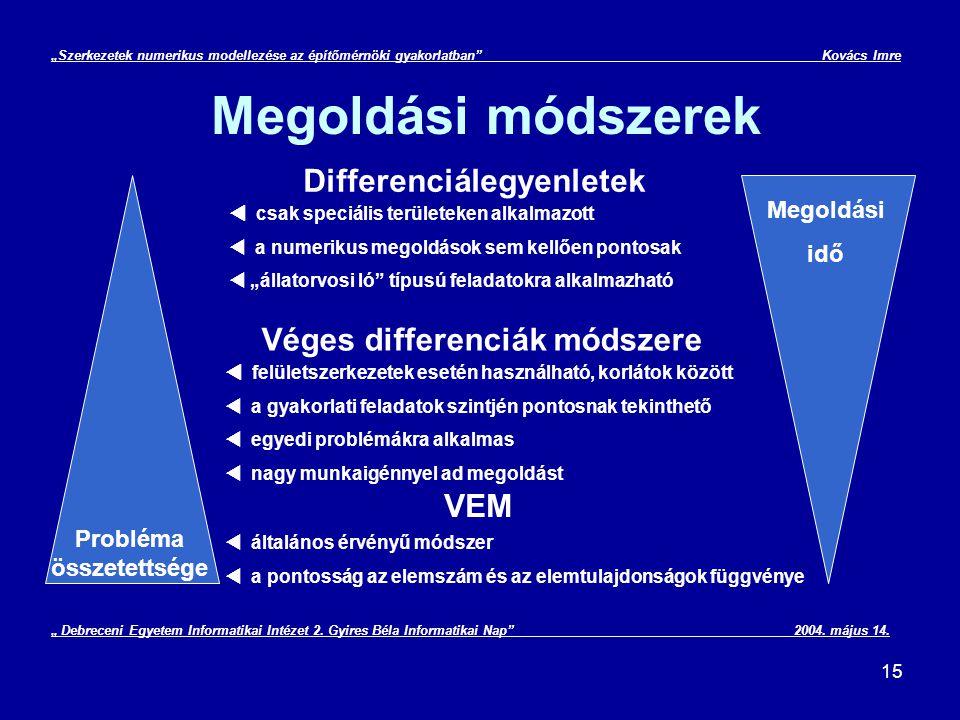 Megoldási módszerek Differenciálegyenletek Véges differenciák módszere