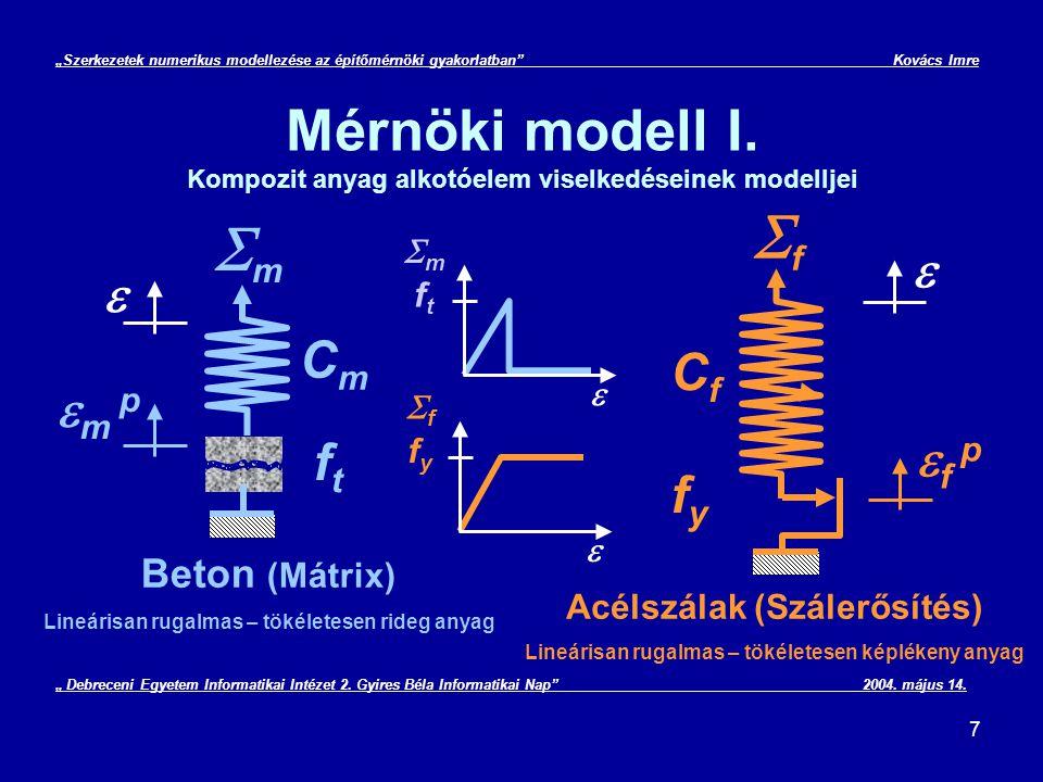 Mérnöki modell I. Kompozit anyag alkotóelem viselkedéseinek modelljei