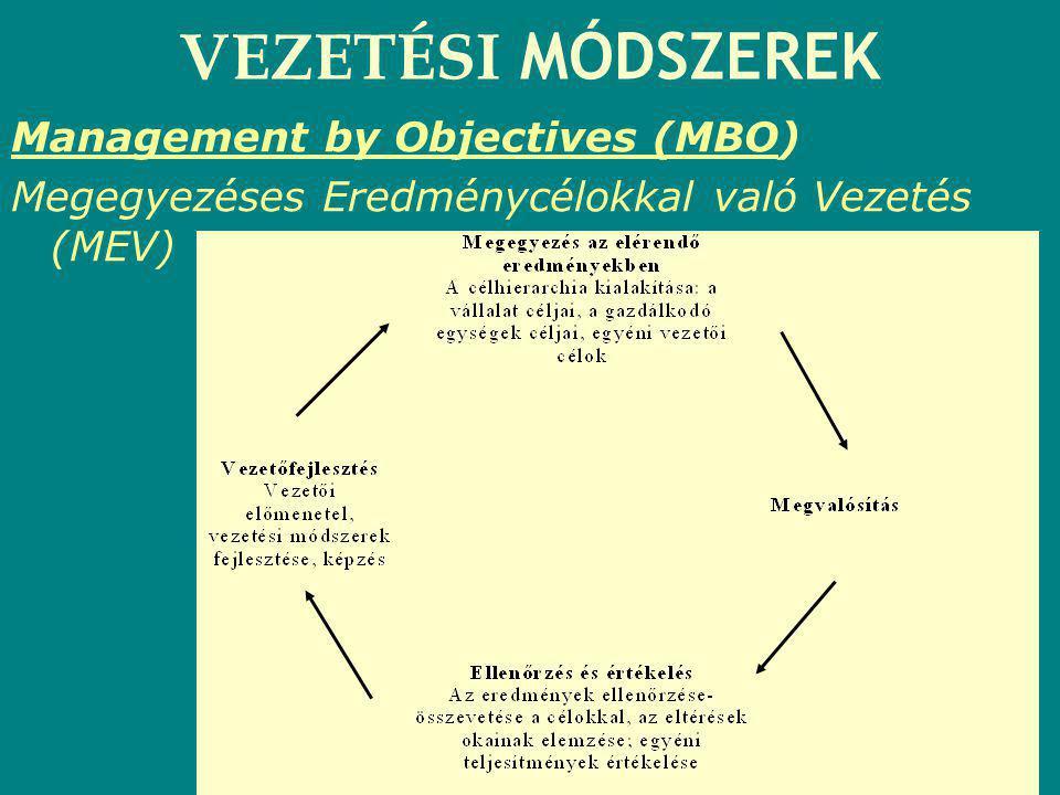 VEZETÉSI MÓDSZEREK Management by Objectives (MBO)