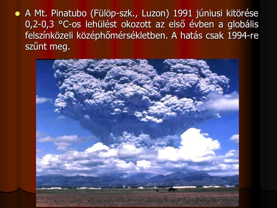 A Mt. Pinatubo (Fülöp-szk
