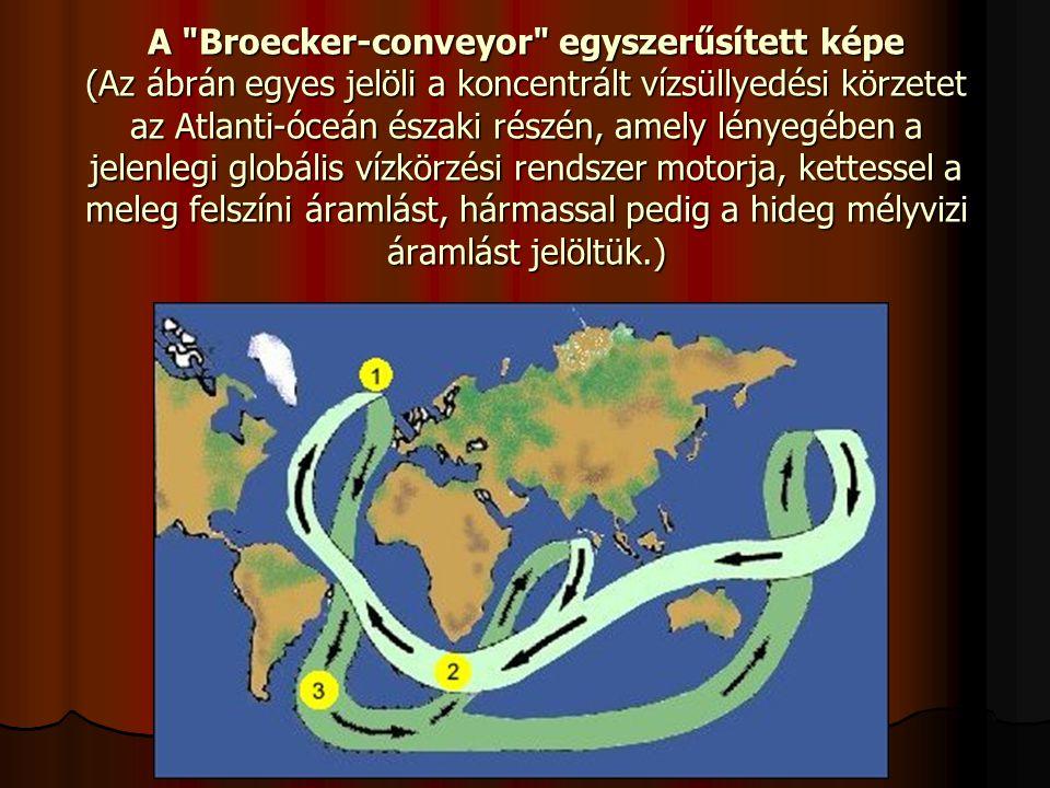 A Broecker-conveyor egyszerűsített képe (Az ábrán egyes jelöli a koncentrált vízsüllyedési körzetet az Atlanti-óceán északi részén, amely lényegében a jelenlegi globális vízkörzési rendszer motorja, kettessel a meleg felszíni áramlást, hármassal pedig a hideg mélyvizi áramlást jelöltük.)