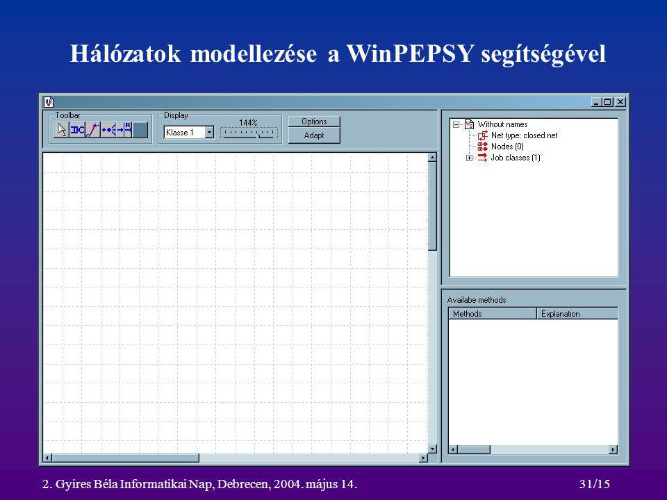 2. Gyires Béla Informatikai Nap, Debrecen, 2004. május 14.