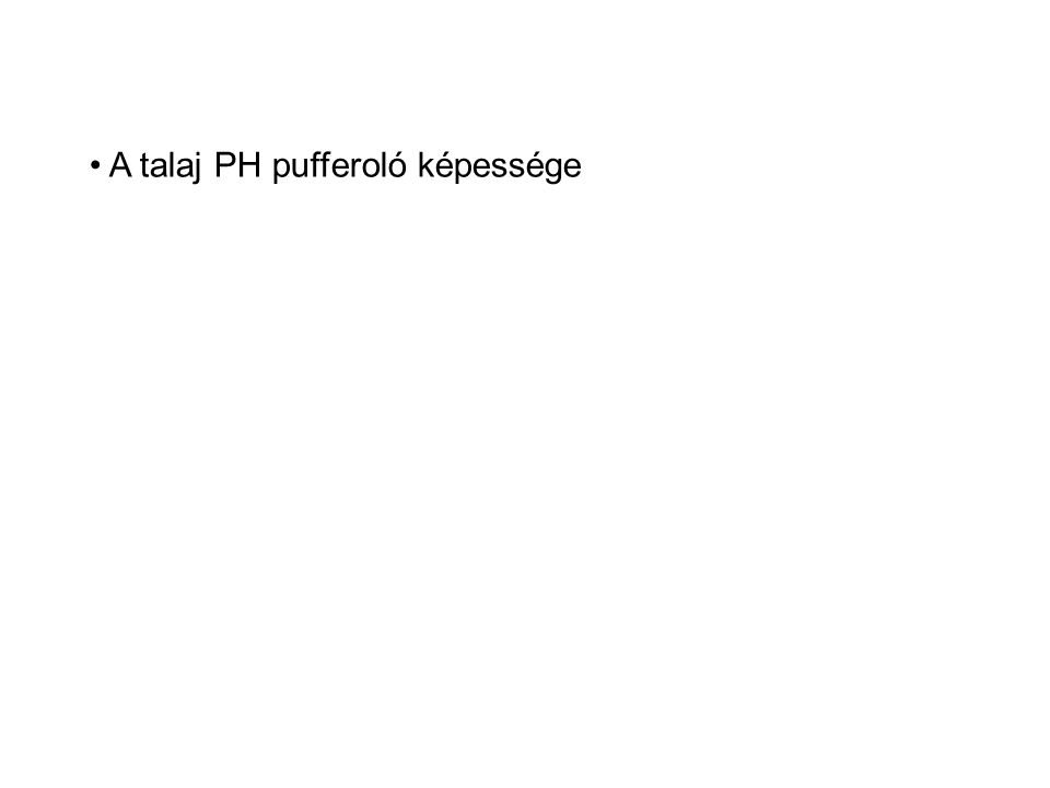 A talaj PH pufferoló képessége