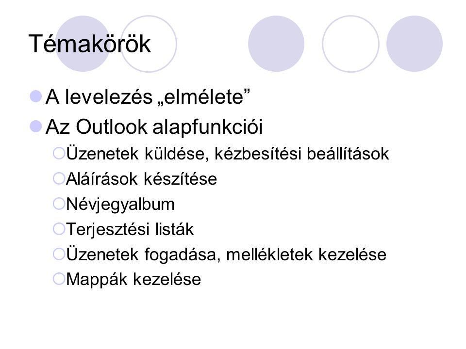 """Témakörök A levelezés """"elmélete Az Outlook alapfunkciói"""