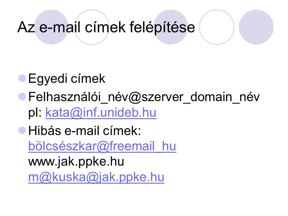 Az e-mail címek felépítése