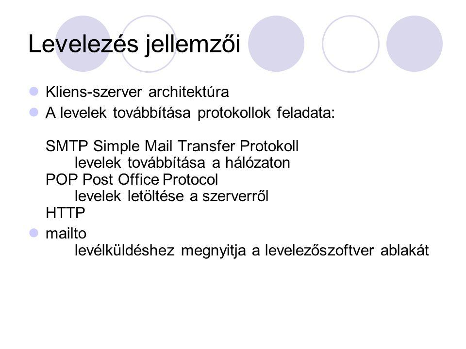 Levelezés jellemzői Kliens-szerver architektúra