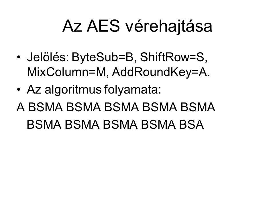 Az AES vérehajtása Jelölés: ByteSub=B, ShiftRow=S, MixColumn=M, AddRoundKey=A. Az algoritmus folyamata: