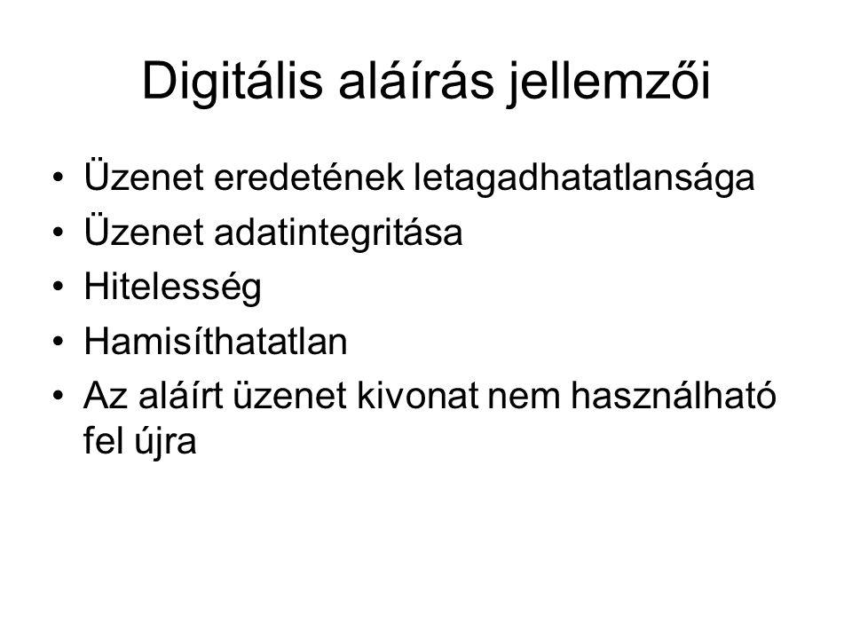 Digitális aláírás jellemzői