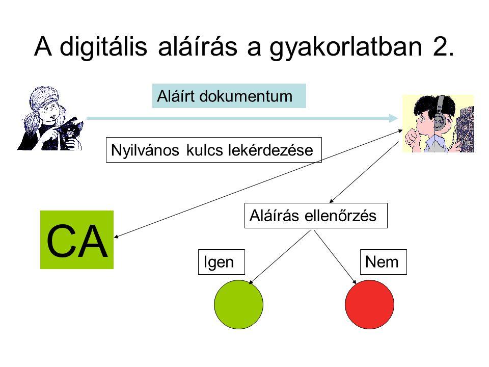 A digitális aláírás a gyakorlatban 2.
