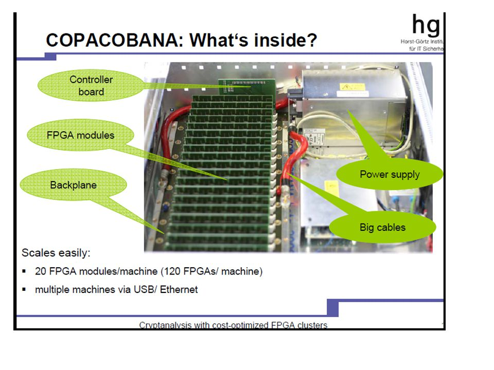 Jan Pelz, Cryptoanalysis with a cost-optimized FPGA cluster,