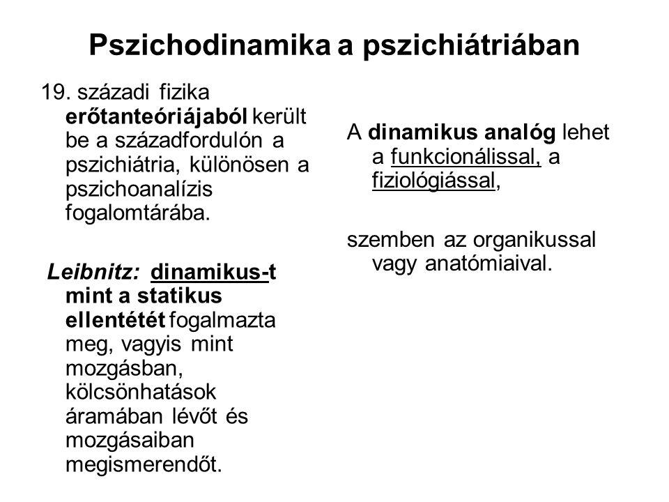 Pszichodinamika a pszichiátriában
