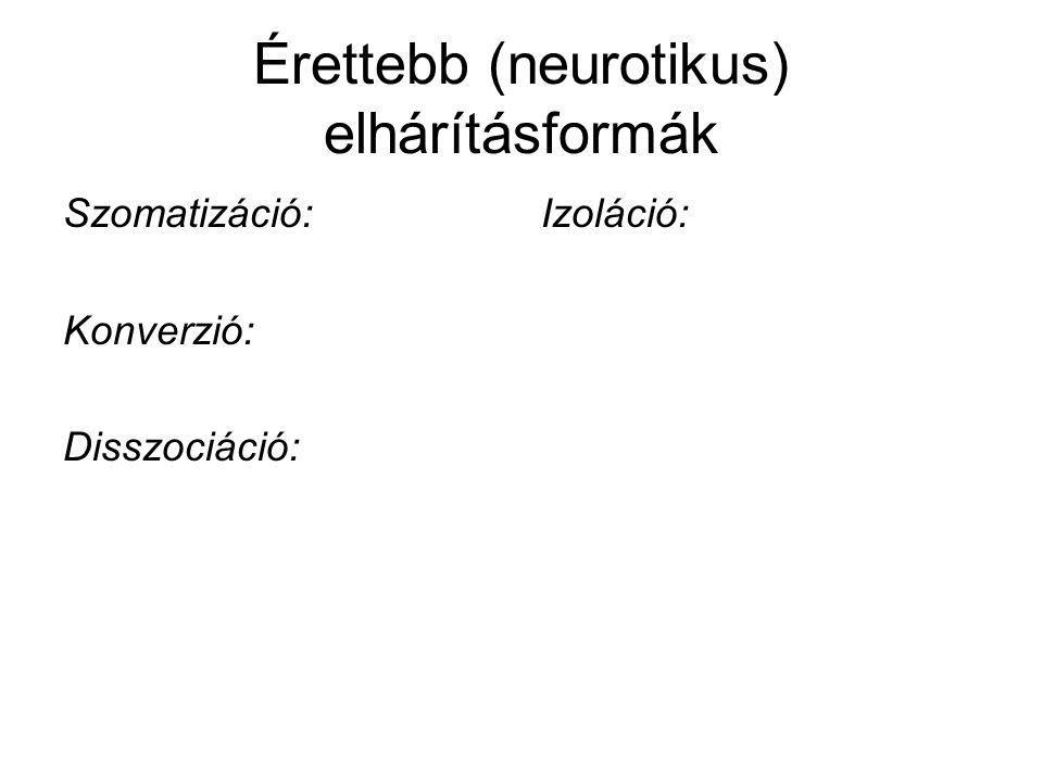 Érettebb (neurotikus) elhárításformák