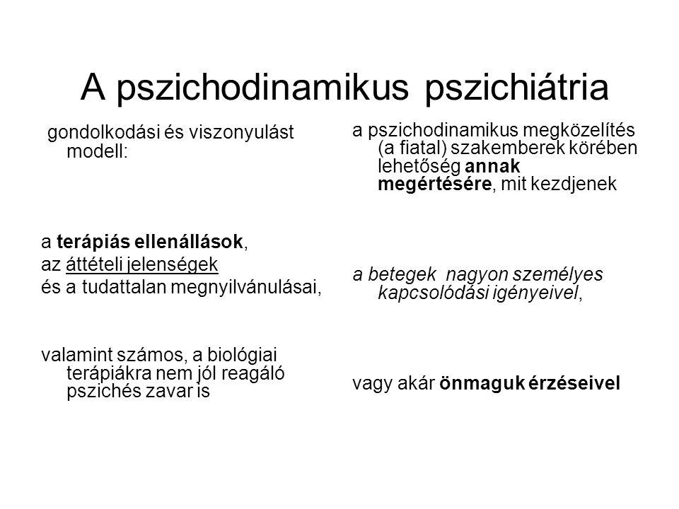 A pszichodinamikus pszichiátria
