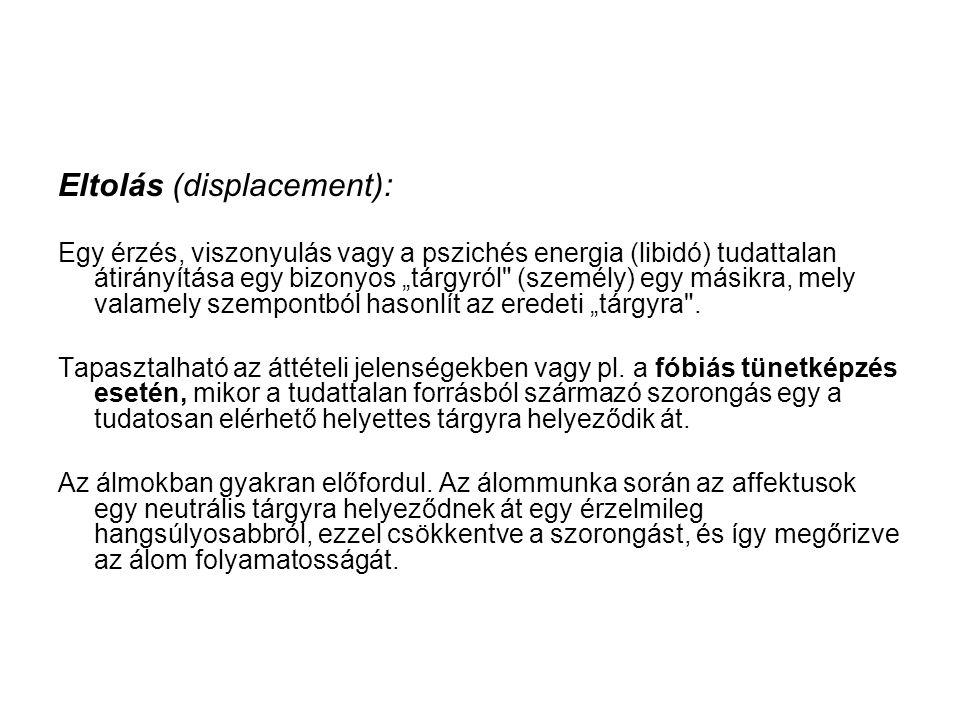 Eltolás (displacement):