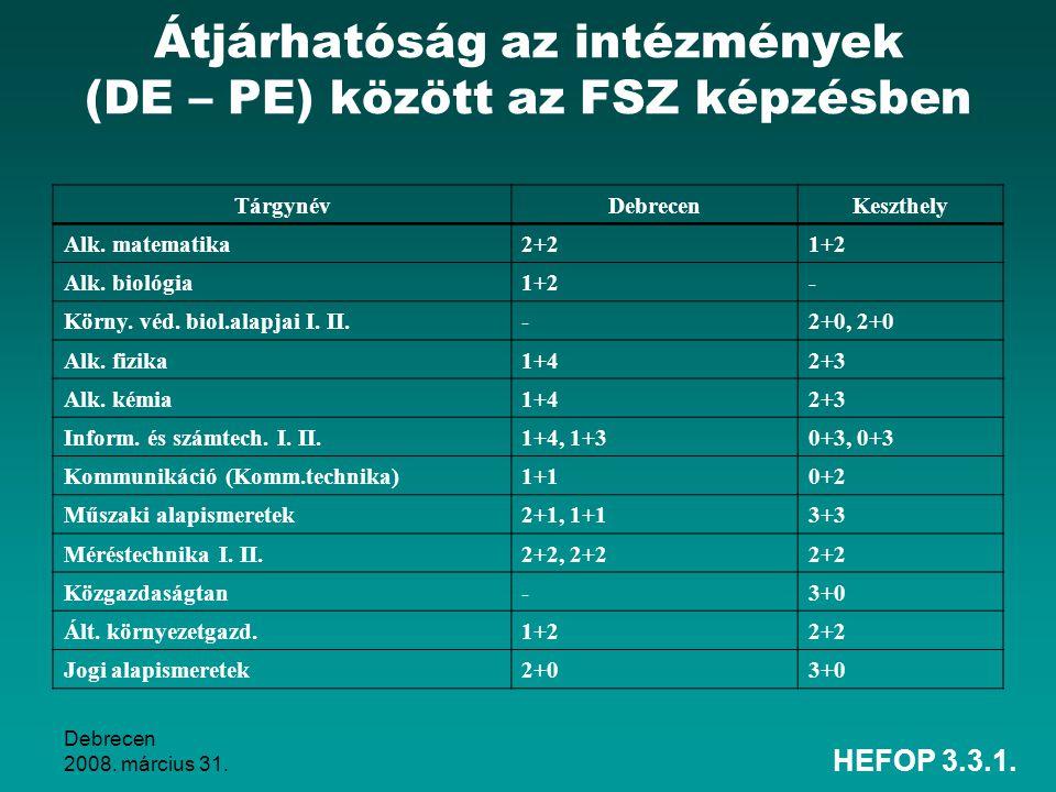 Átjárhatóság az intézmények (DE – PE) között az FSZ képzésben