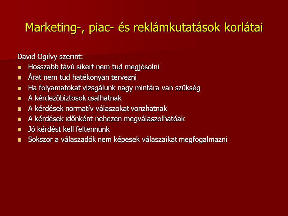 Marketing-, piac- és reklámkutatások korlátai