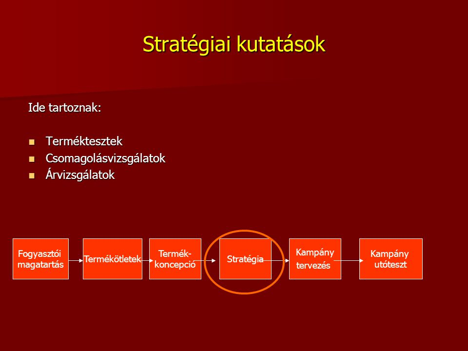 Stratégiai kutatások Ide tartoznak: Terméktesztek