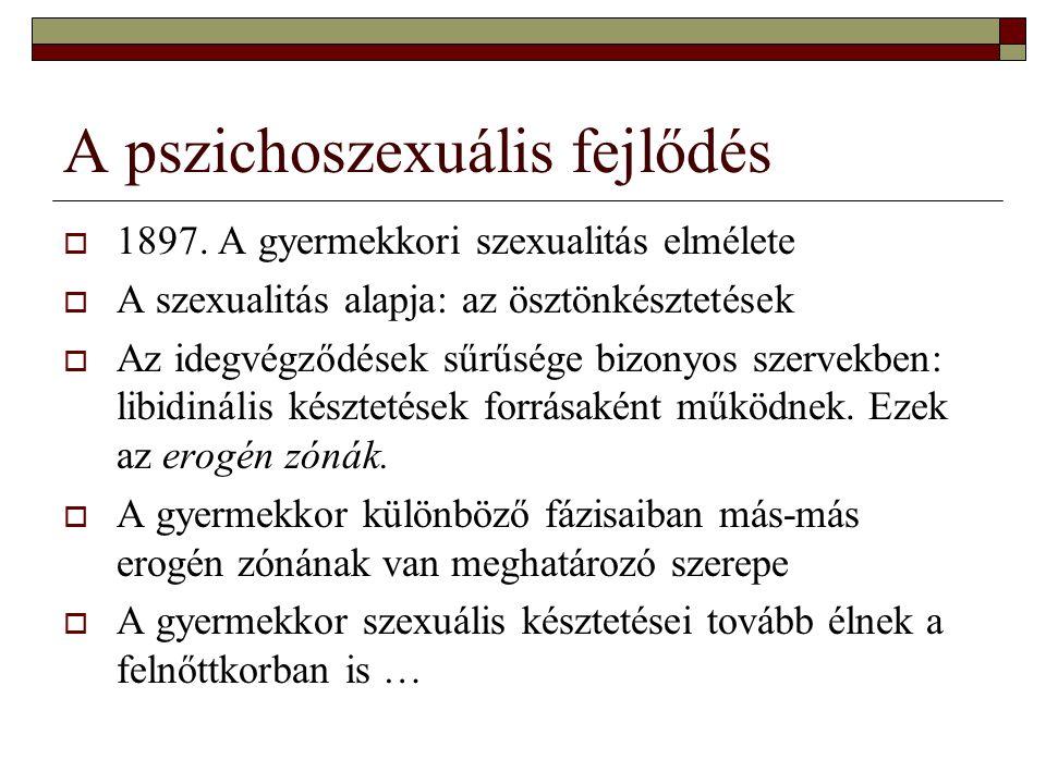 A pszichoszexuális fejlődés