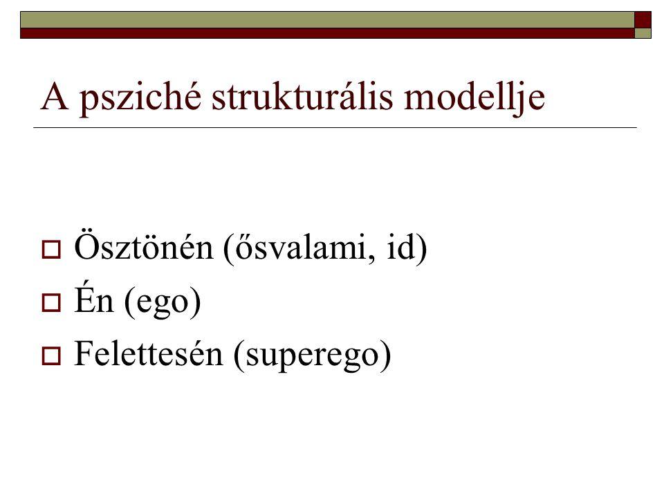 A psziché strukturális modellje