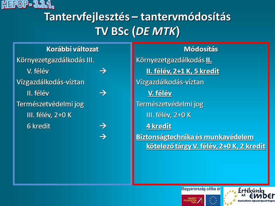 Tantervfejlesztés – tantervmódosítás TV BSc (DE MTK)