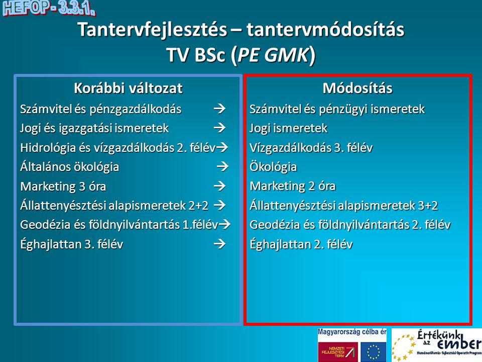 Tantervfejlesztés – tantervmódosítás TV BSc (PE GMK)