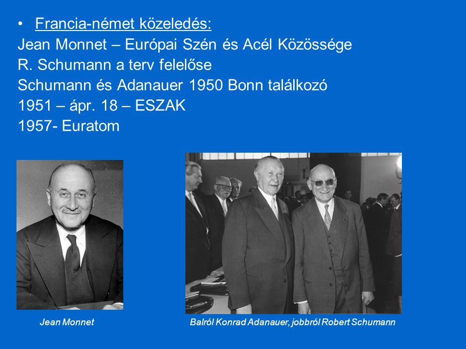Francia-német közeledés: Jean Monnet – Európai Szén és Acél Közössége