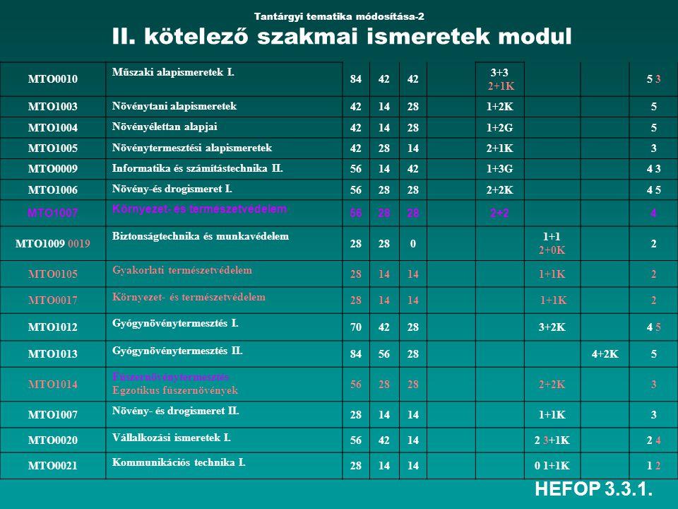 Tantárgyi tematika módosítása-2 II. kötelező szakmai ismeretek modul