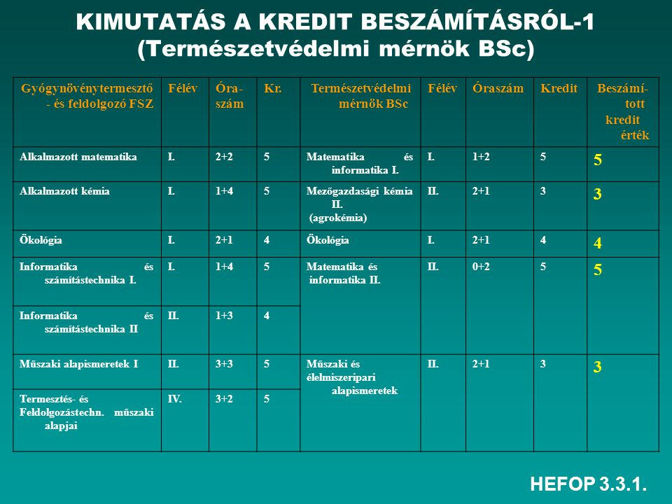 KIMUTATÁS A KREDIT BESZÁMÍTÁSRÓL-1 (Természetvédelmi mérnök BSc)
