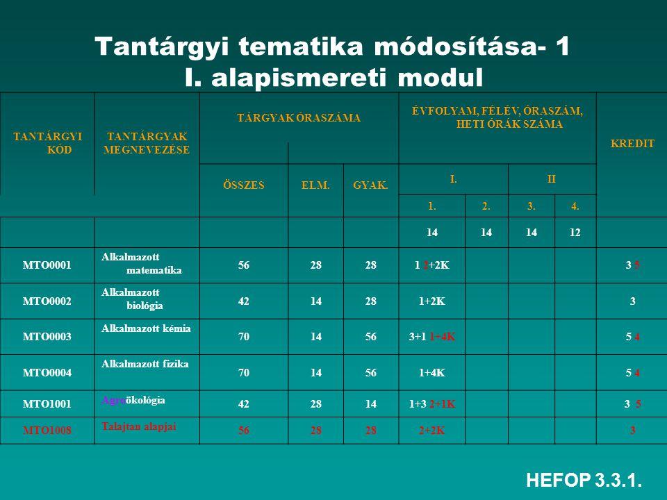Tantárgyi tematika módosítása- 1 I. alapismereti modul