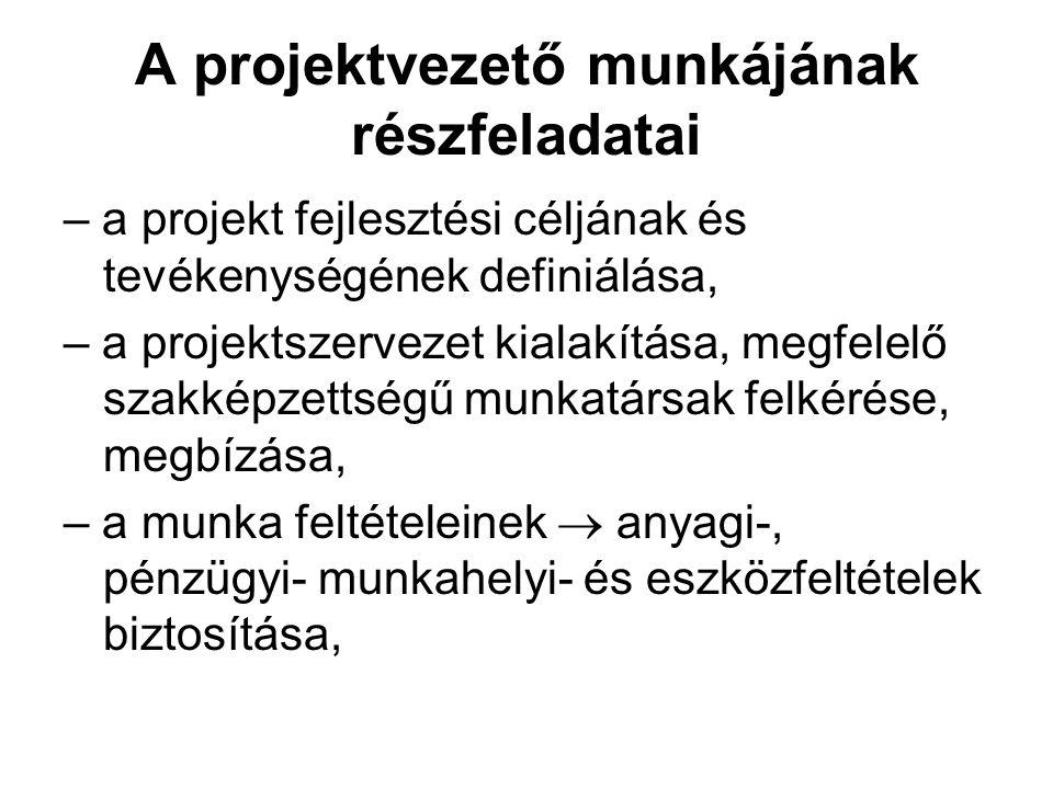A projektvezető munkájának részfeladatai