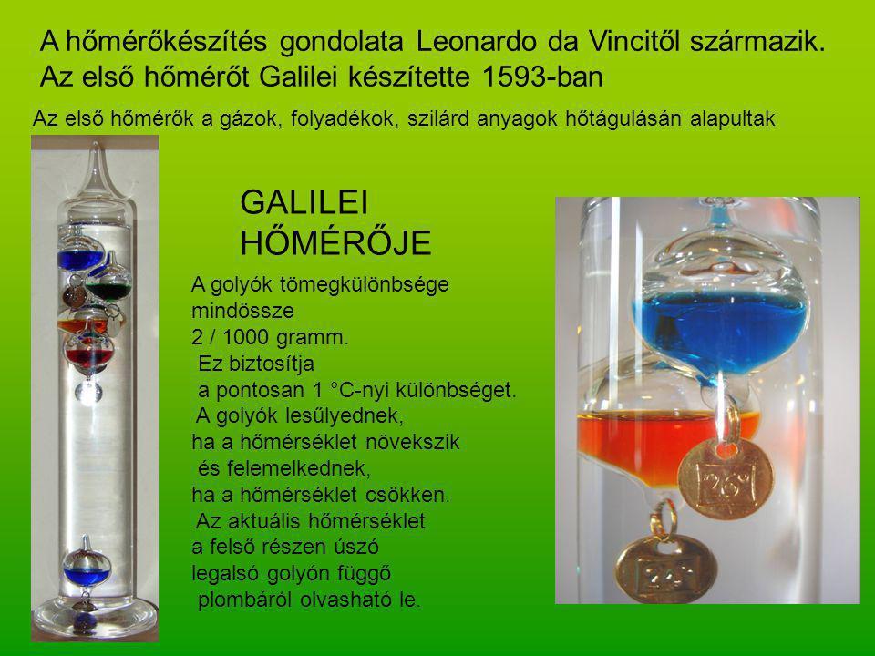 A hőmérőkészítés gondolata Leonardo da Vincitől származik.