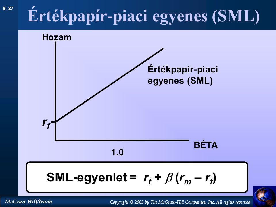 Értékpapír-piaci egyenes (SML)