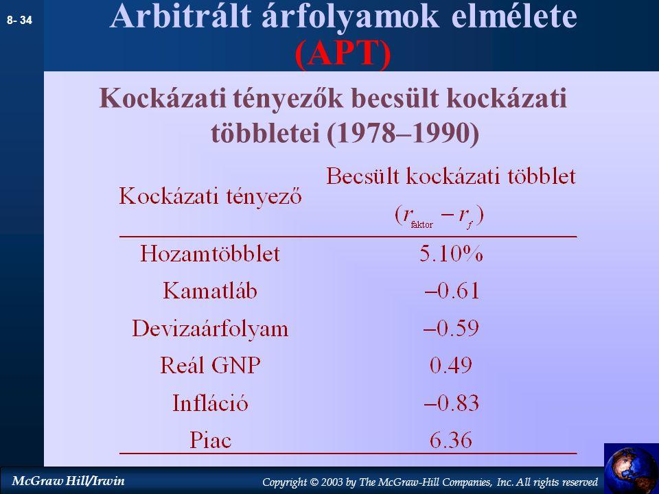 Arbitrált árfolyamok elmélete (APT)