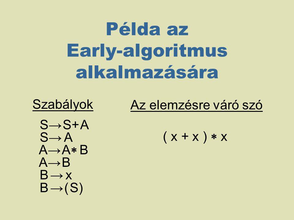 Példa az Early-algoritmus alkalmazására