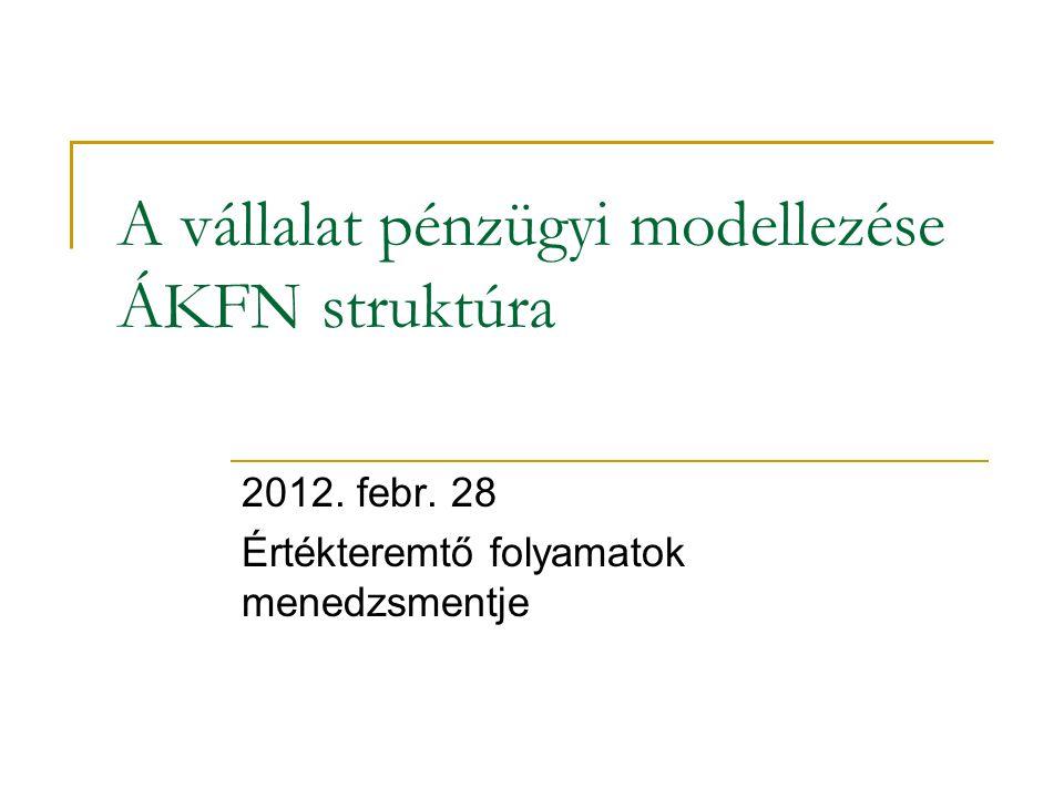 A vállalat pénzügyi modellezése ÁKFN struktúra