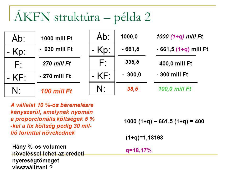ÁKFN struktúra – példa 2 Áb: Áb: - Kp: - Kp: F: F: KF: KF: N: N:
