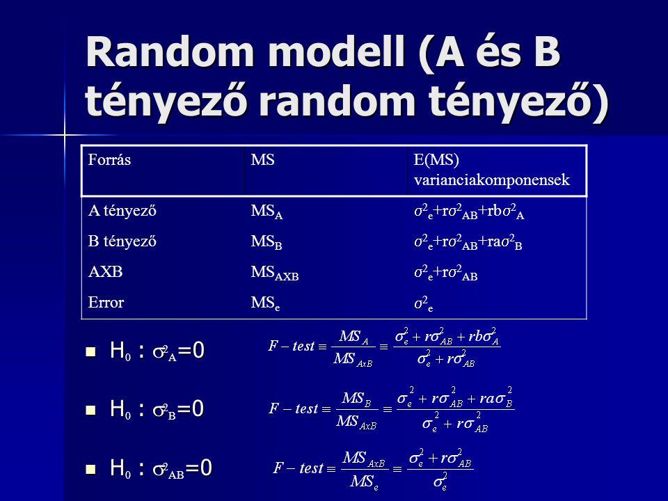 Random modell (A és B tényező random tényező)