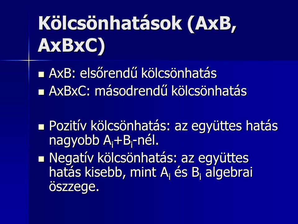 Kölcsönhatások (AxB, AxBxC)