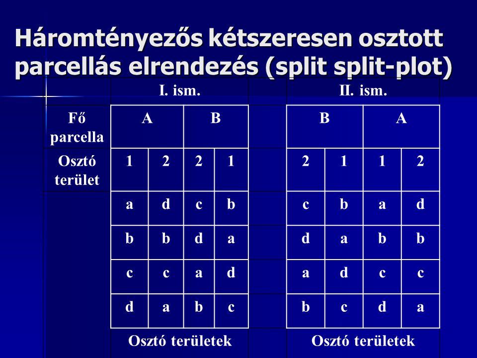 Háromtényezős kétszeresen osztott parcellás elrendezés (split split-plot)