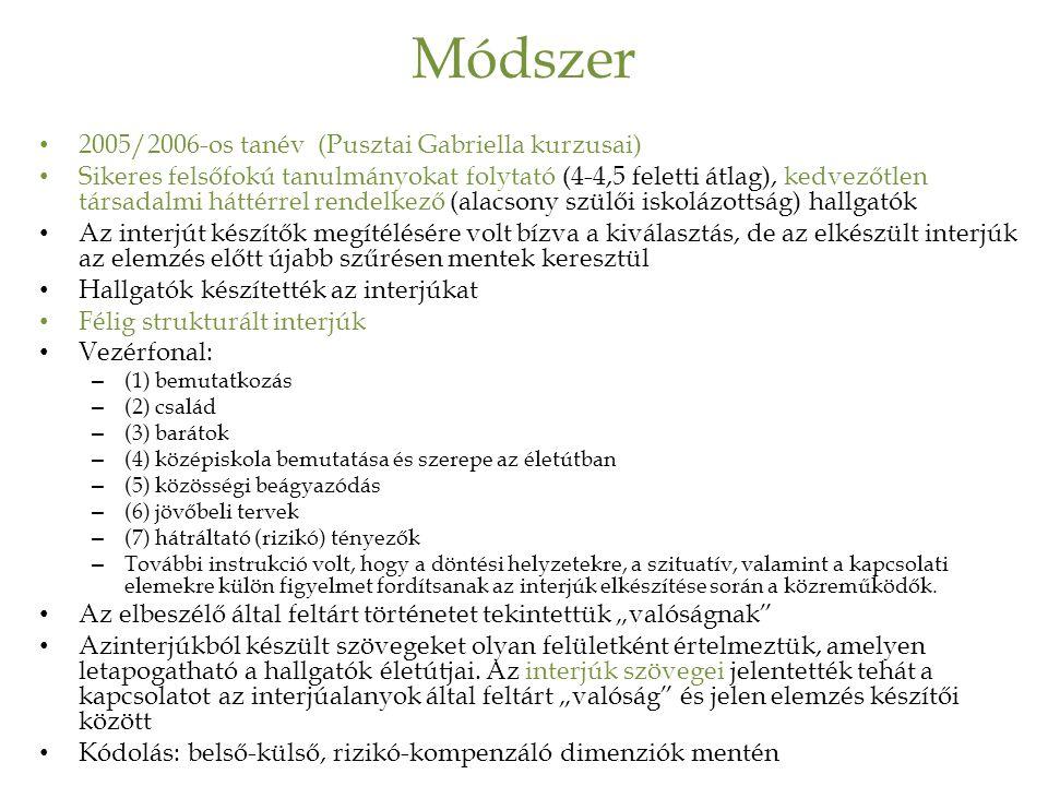 Módszer 2005/2006-os tanév (Pusztai Gabriella kurzusai)
