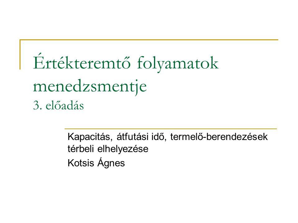 Értékteremtő folyamatok menedzsmentje 3. előadás