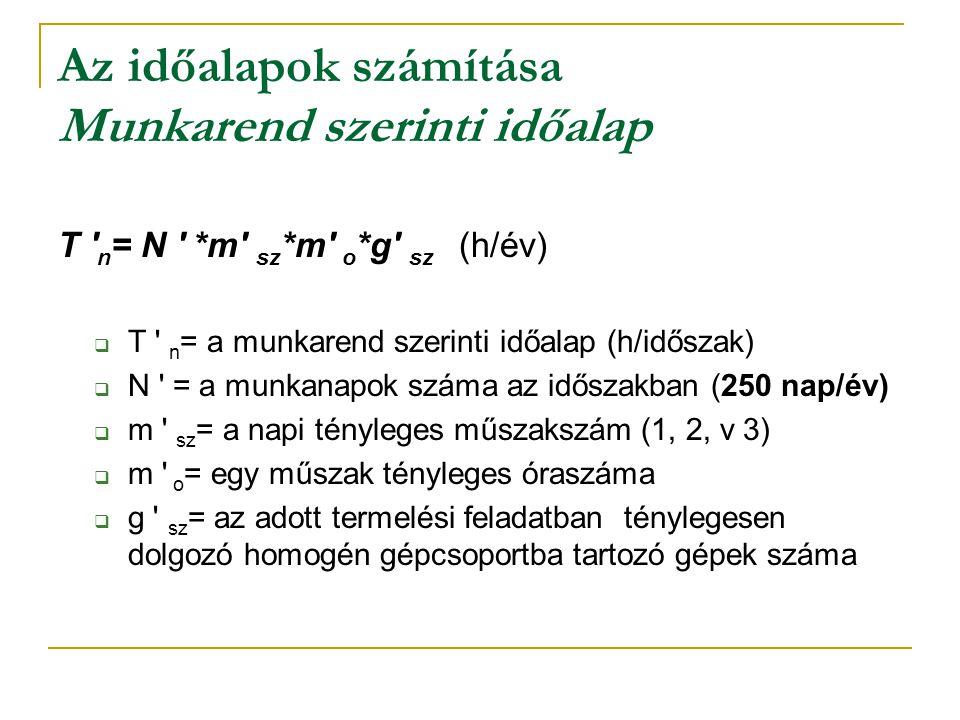 Az időalapok számítása Munkarend szerinti időalap