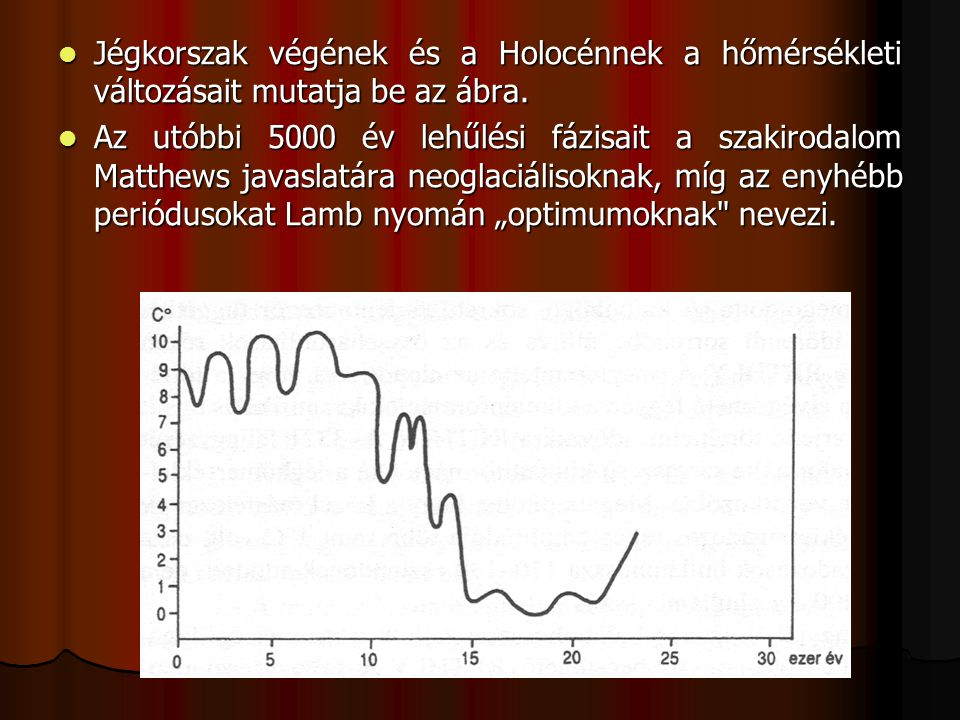 Jégkorszak végének és a Holocénnek a hőmérsékleti változásait mutatja be az ábra.