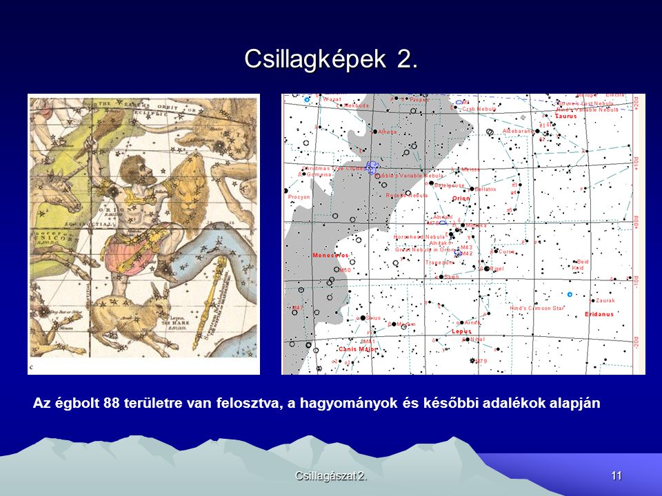 Csillagképek 2. Az égbolt 88 területre van felosztva, a hagyományok és későbbi adalékok alapján.