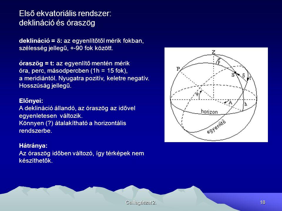 Első ekvatoriális rendszer: deklináció és óraszög