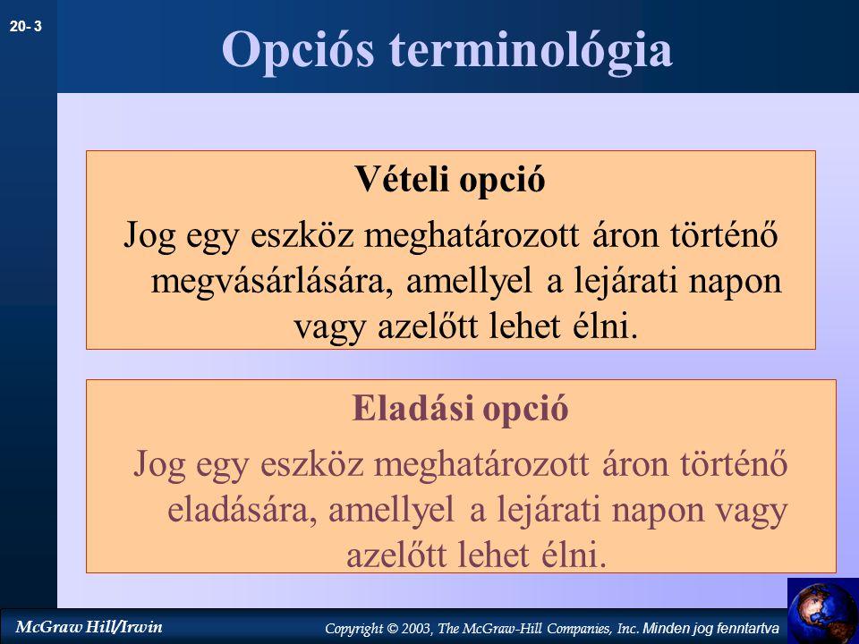 Opciós terminológia Vételi opció