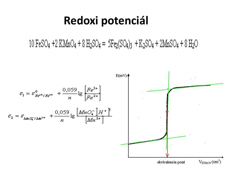 Redoxi potenciál 21